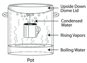 distillation diagram