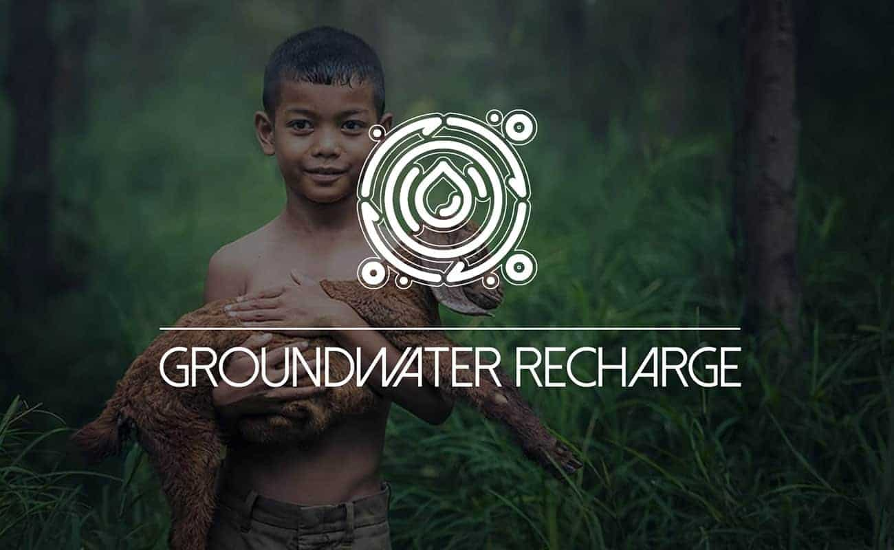 """Featured image for """"How Artificial Groundwater Recharge Can Mitigate Aquifer Depletion"""""""