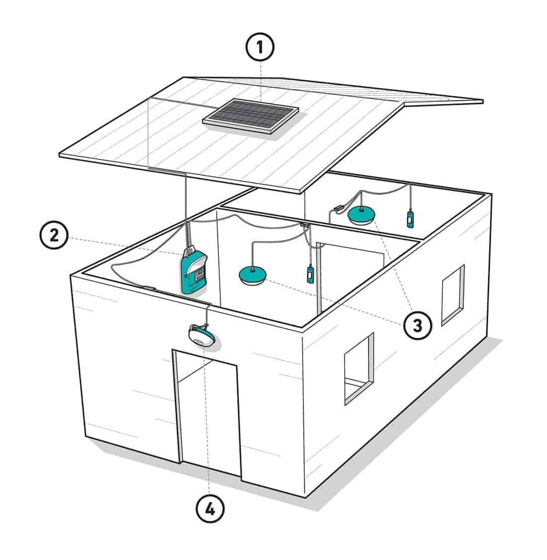 SolarHome620 Diagram / Biolite